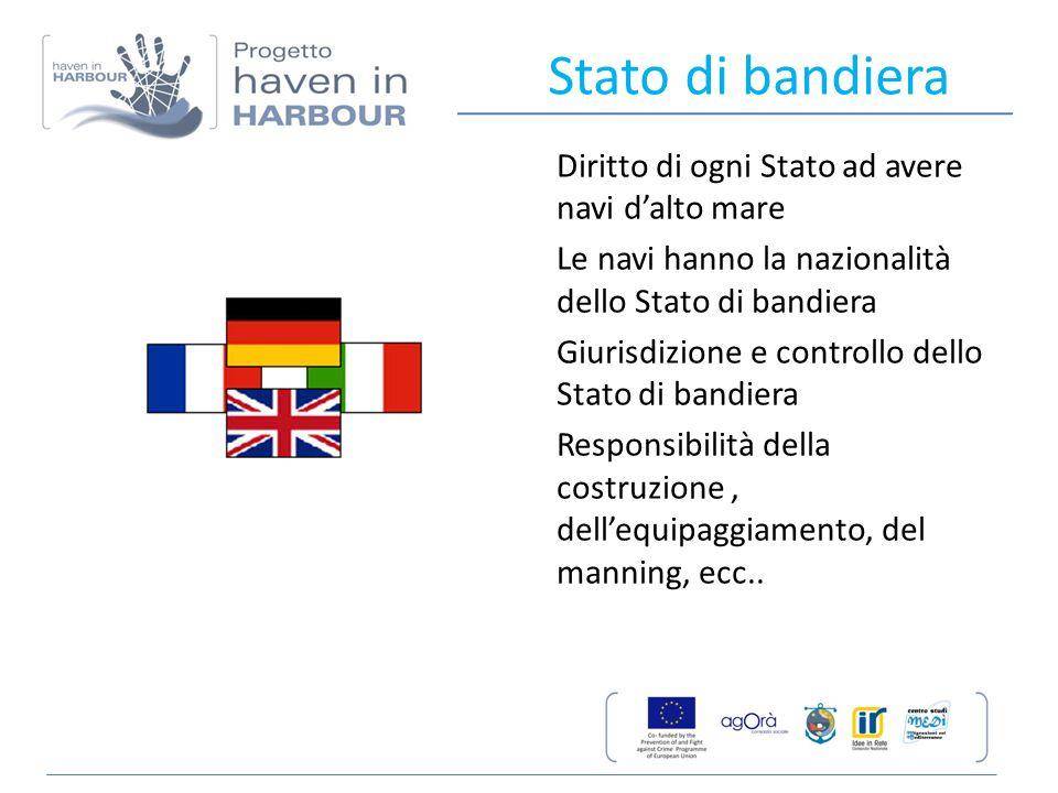 Stato di bandiera Diritto di ogni Stato ad avere navi d'alto mare