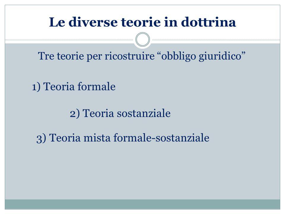 Le diverse teorie in dottrina