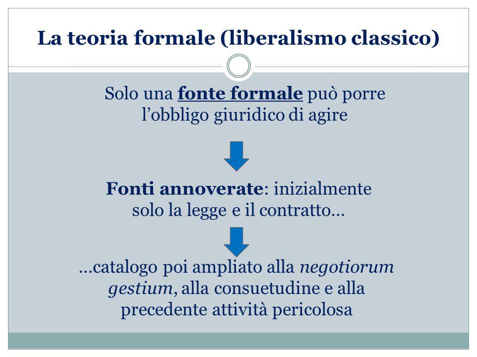 La teoria formale (liberalismo classico)
