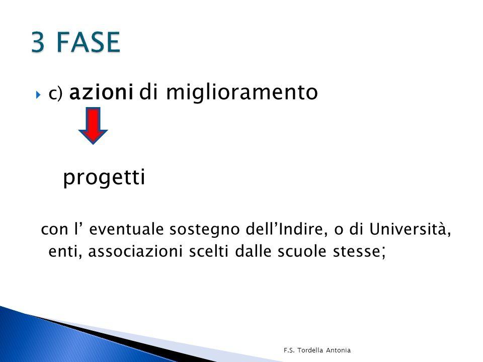 3 FASE progetti c) azioni di miglioramento
