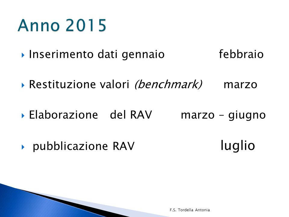 Anno 2015 Inserimento dati gennaio febbraio