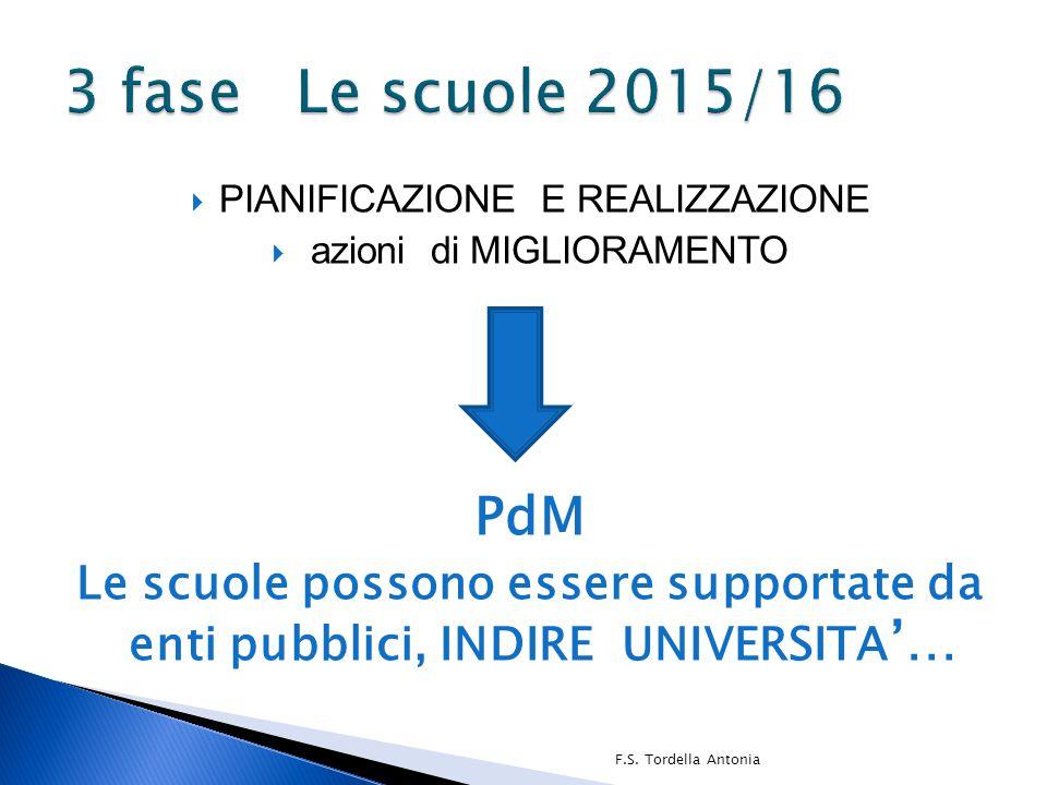3 fase Le scuole 2015/16 PIANIFICAZIONE E REALIZZAZIONE. azioni di MIGLIORAMENTO. PdM.