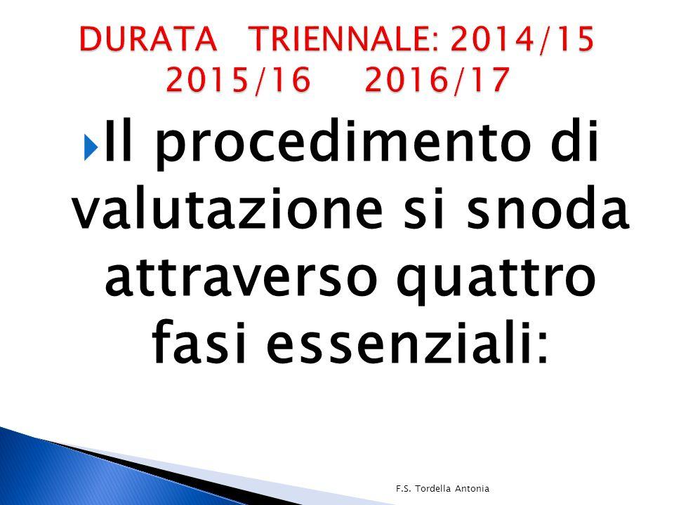 DURATA TRIENNALE: 2014/15 2015/16 2016/17 Il procedimento di valutazione si snoda attraverso quattro fasi essenziali: