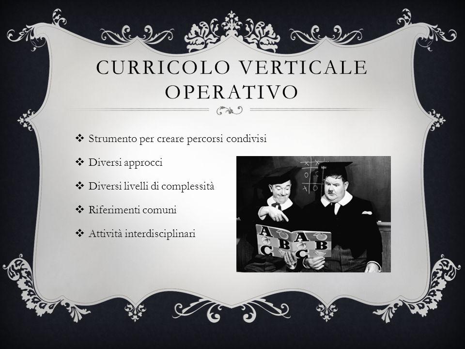 Curricolo verticale operativo