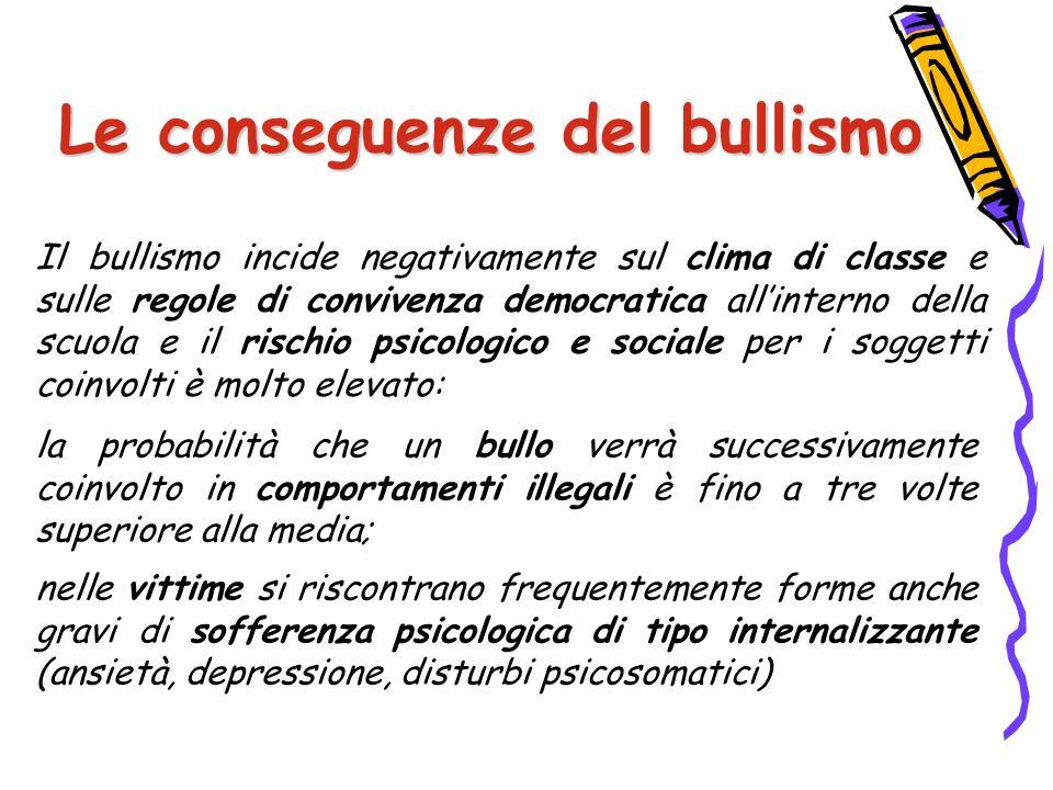 Le conseguenze del bullismo