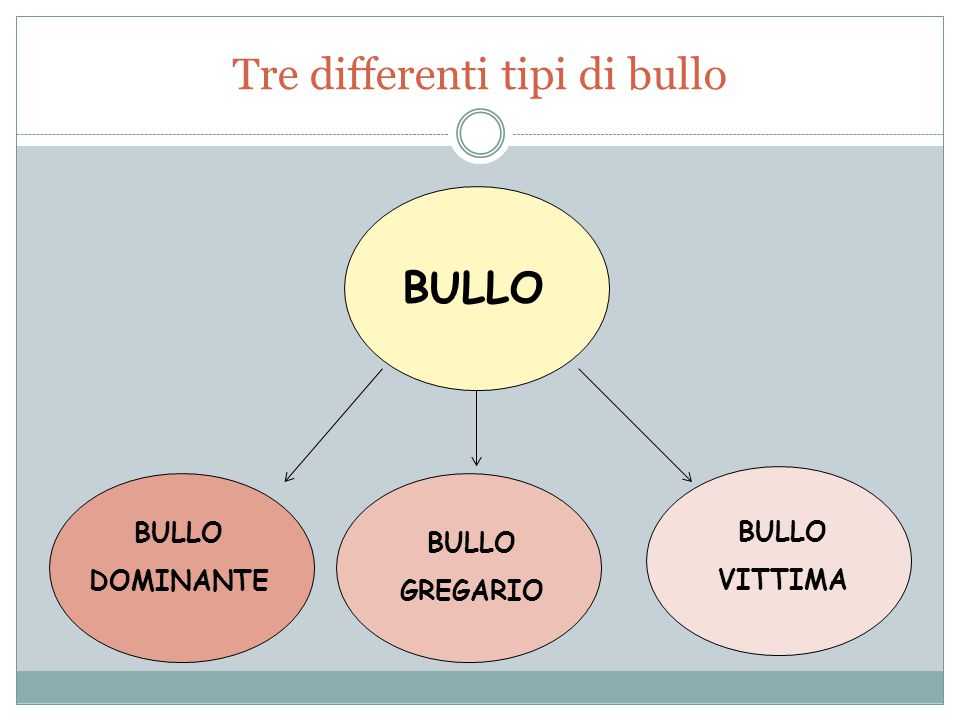 Tre differenti tipi di bullo