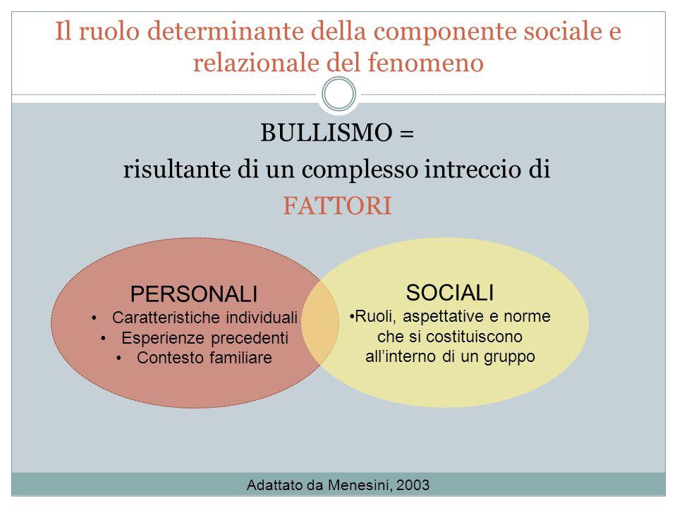 Il ruolo determinante della componente sociale e relazionale del fenomeno