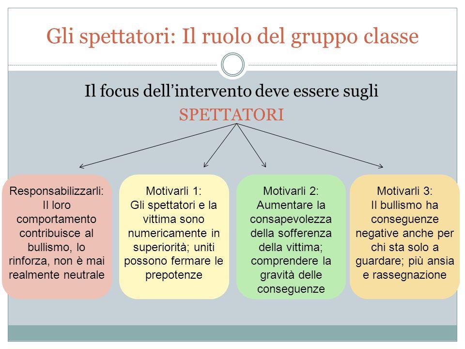 Gli spettatori: Il ruolo del gruppo classe