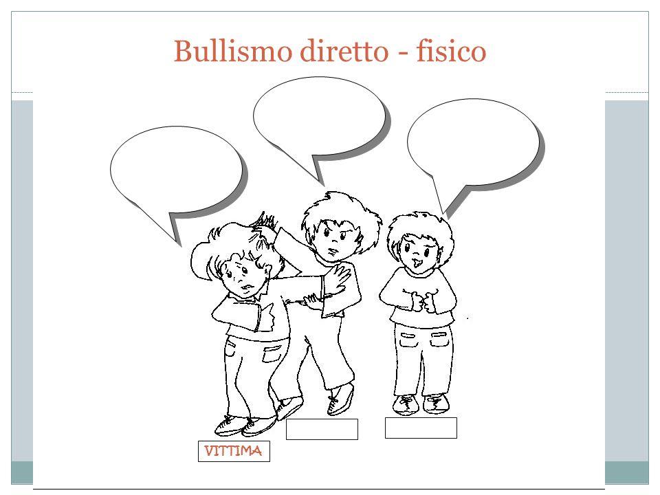 Bullismo diretto - fisico