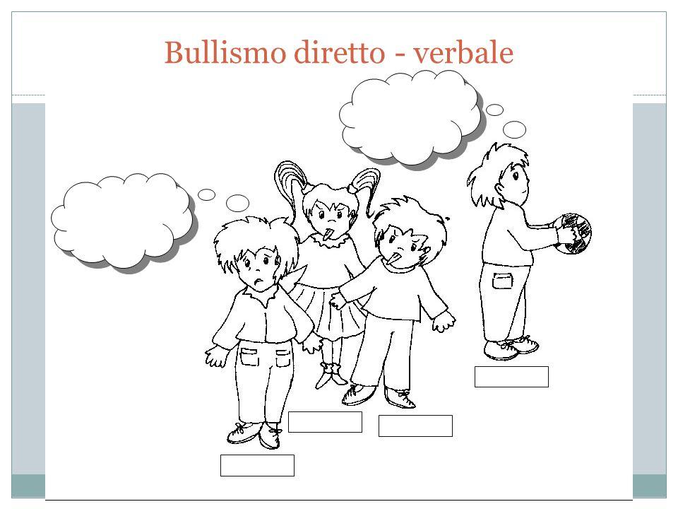 Bullismo diretto - verbale