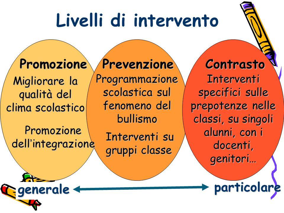 Livelli di intervento Promozione Prevenzione Contrasto particolare