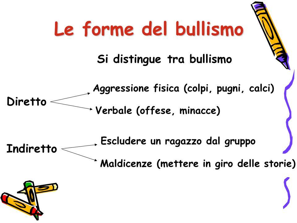 Le forme del bullismo Si distingue tra bullismo Diretto Indiretto