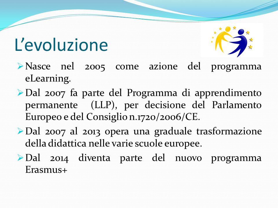 L'evoluzione Nasce nel 2005 come azione del programma eLearning.