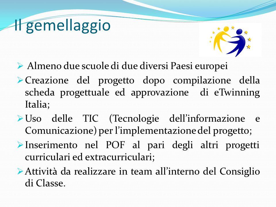 Il gemellaggio Almeno due scuole di due diversi Paesi europei