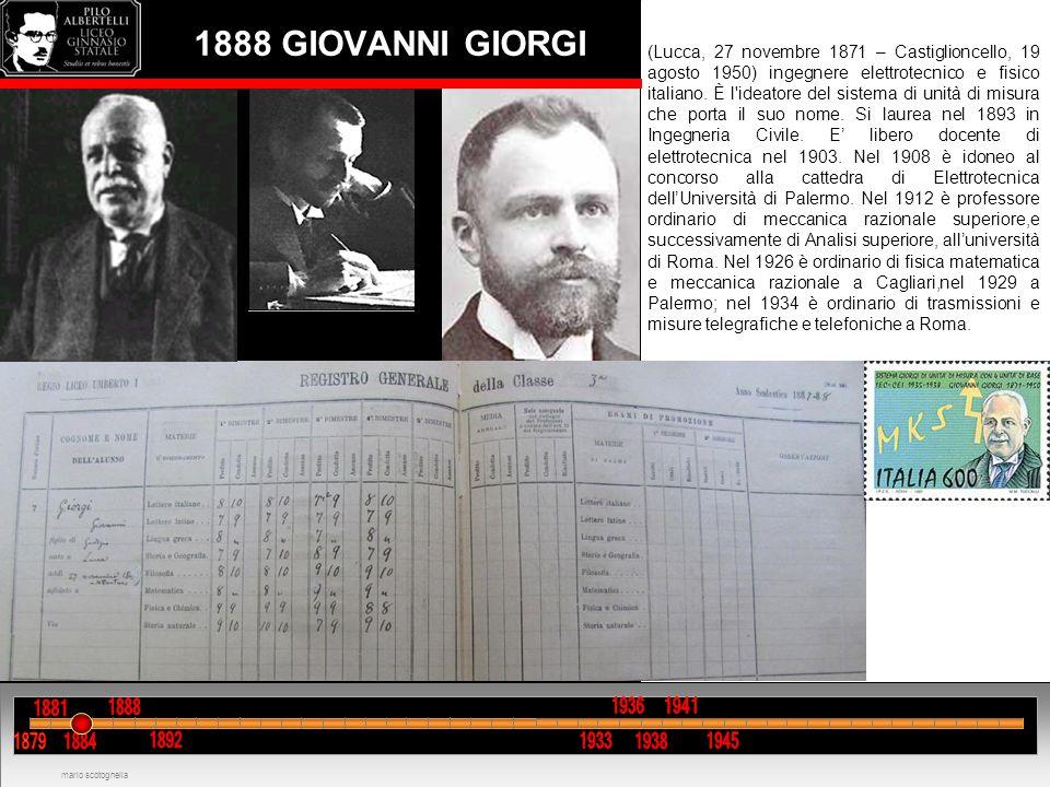 1888 GIOVANNI GIORGI