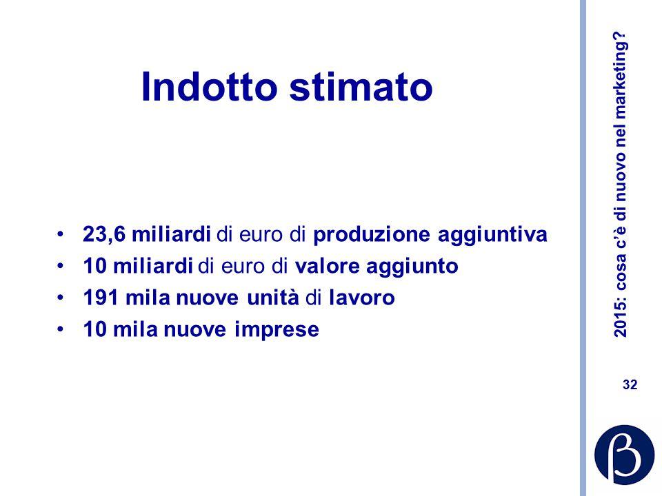 Indotto stimato 23,6 miliardi di euro di produzione aggiuntiva