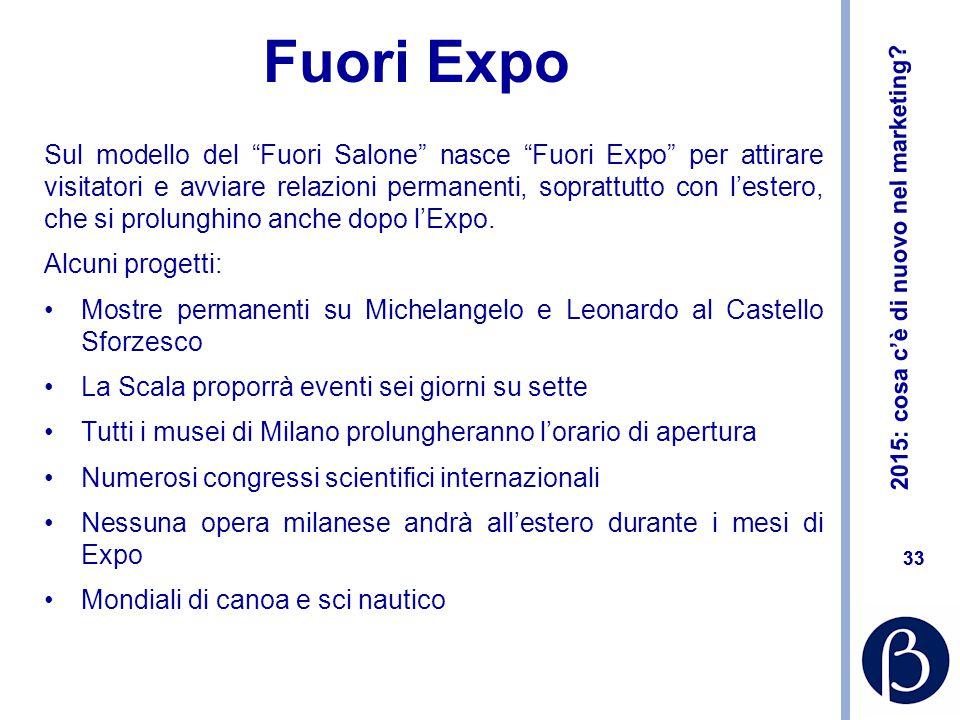 Fuori Expo