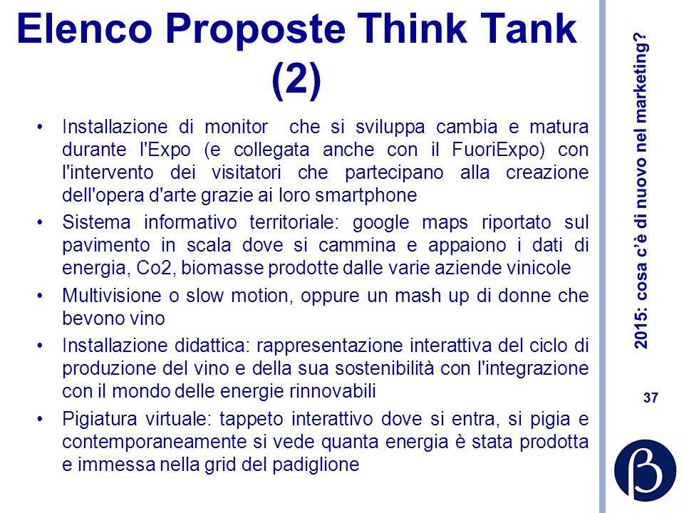 Elenco Proposte Think Tank (2)