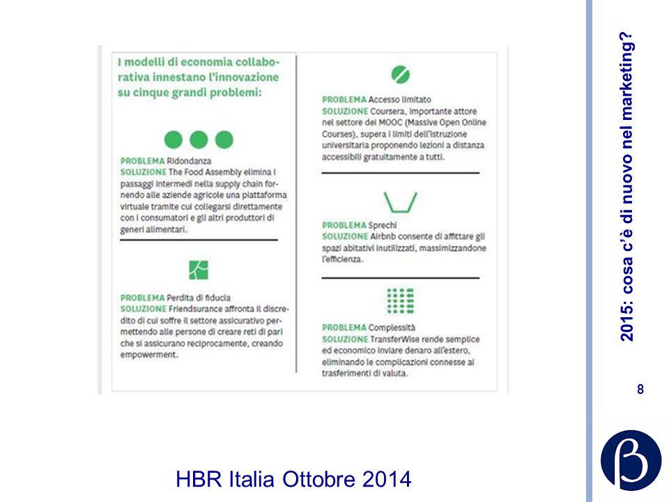HBR Italia Ottobre 2014