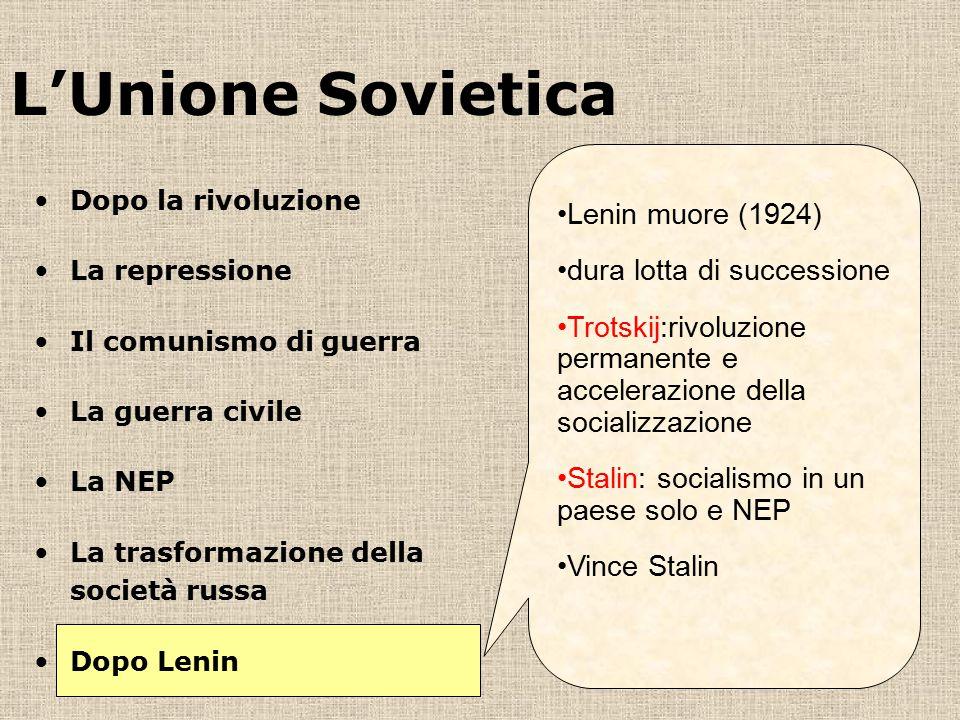 L'Unione Sovietica Lenin muore (1924) dura lotta di successione