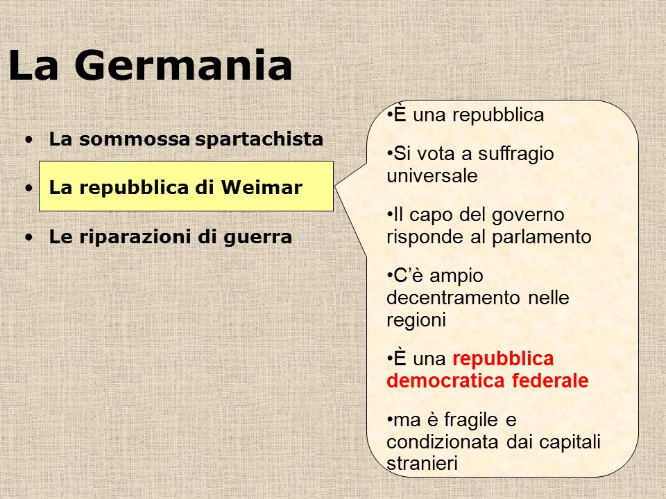 La Germania È una repubblica Si vota a suffragio universale