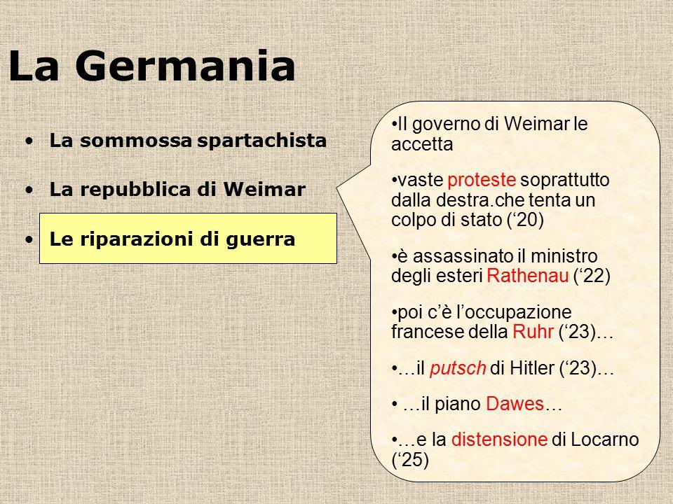 La Germania Il governo di Weimar le accetta La sommossa spartachista