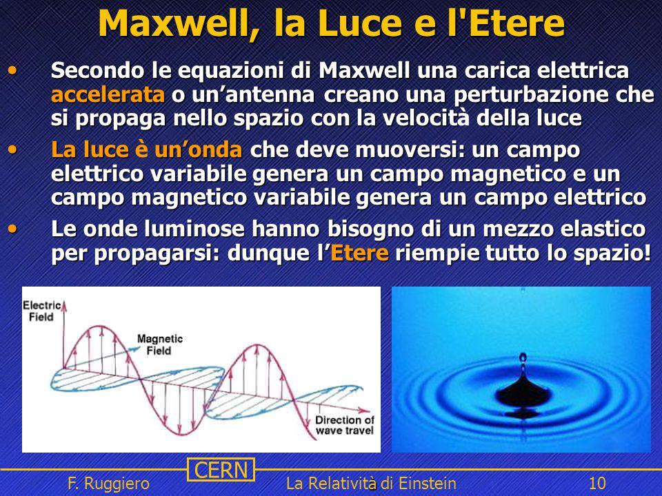 Maxwell, la Luce e l Etere