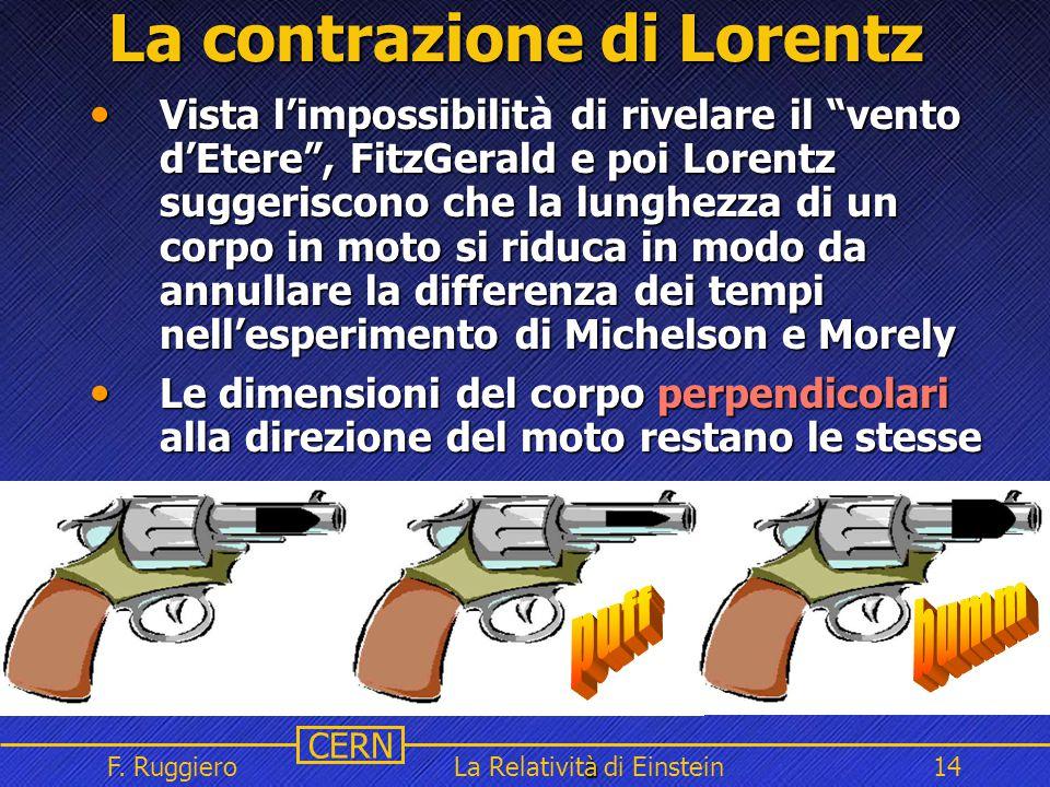 La contrazione di Lorentz