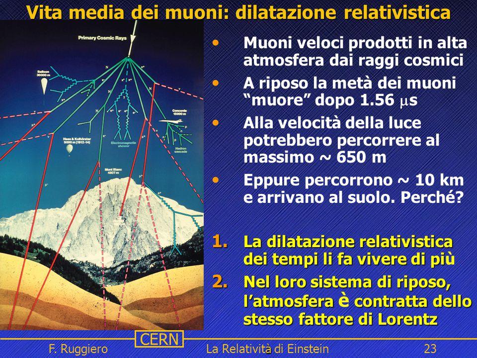 Vita media dei muoni: dilatazione relativistica
