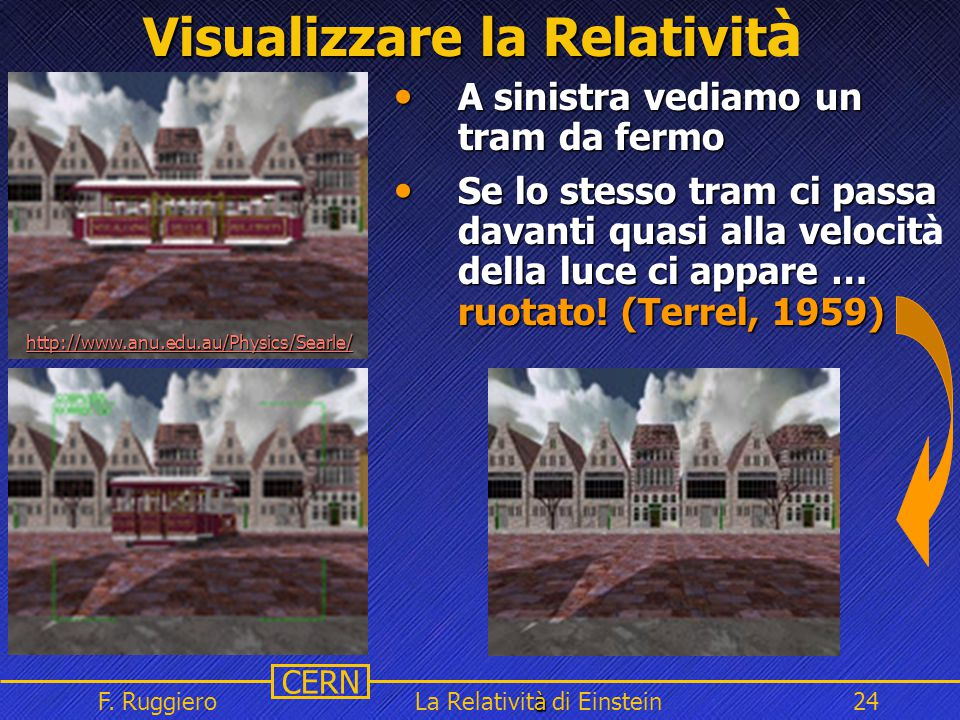 Visualizzare la Relatività