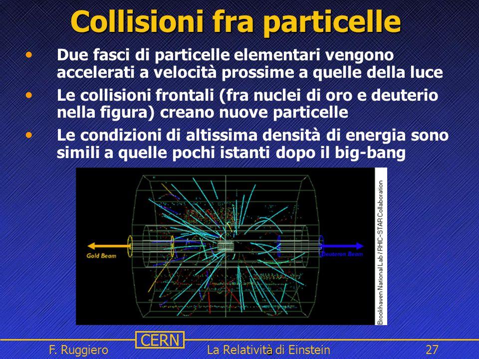 Collisioni fra particelle