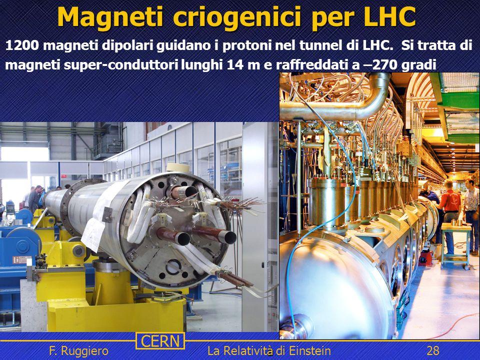 Magneti criogenici per LHC
