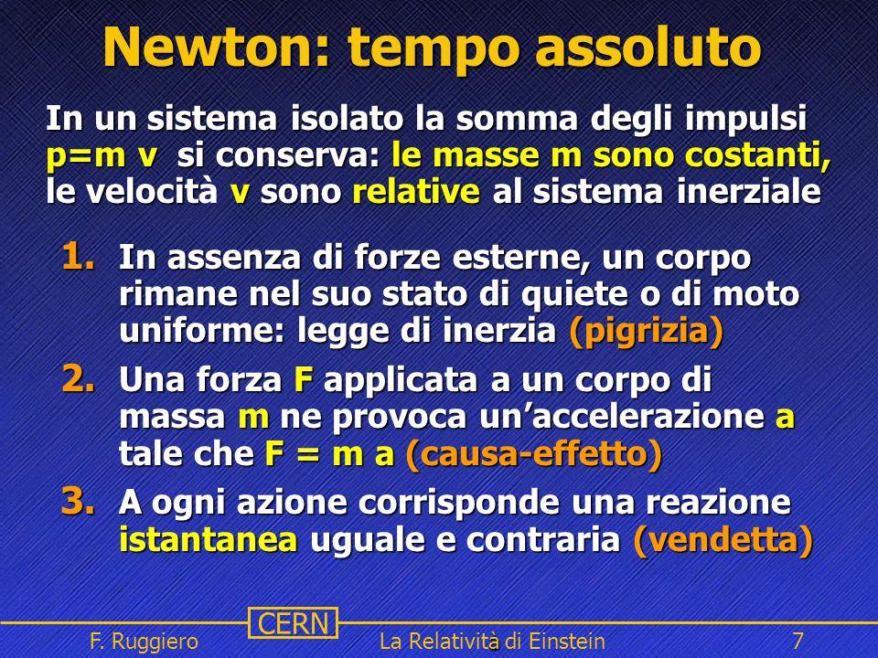 Newton: tempo assoluto
