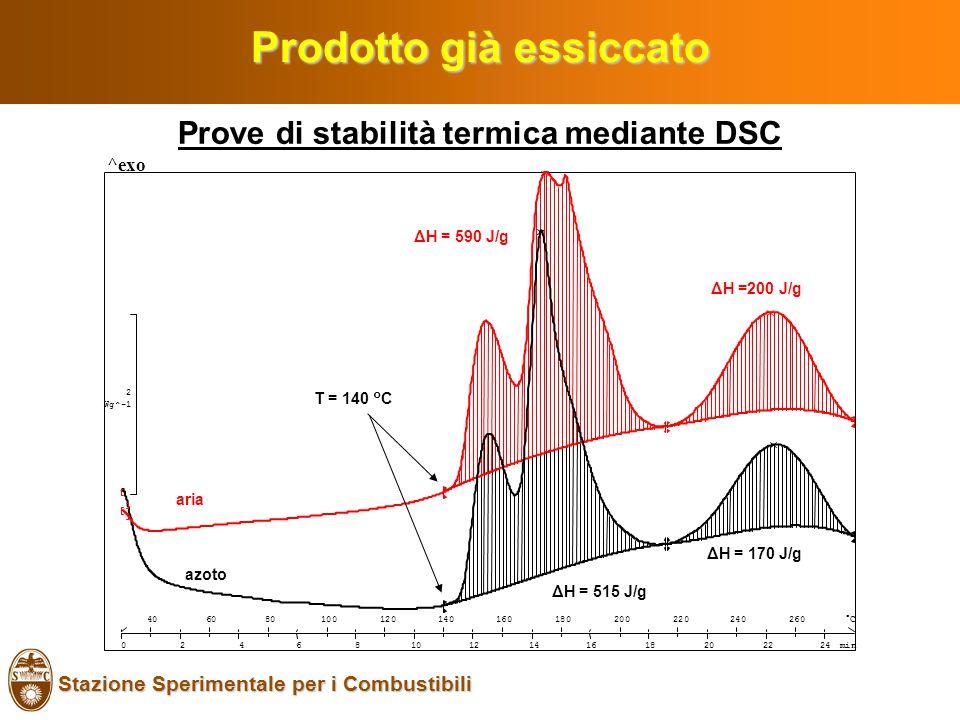 Prodotto già essiccato Prove di stabilità termica mediante DSC