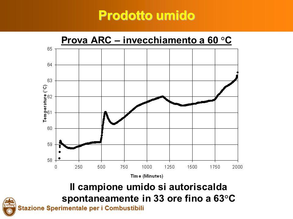 Prodotto umido Prova ARC – invecchiamento a 60 °C