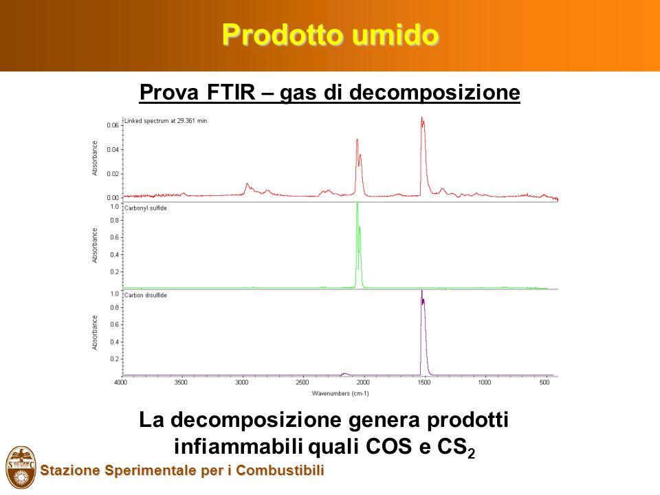 Prodotto umido Prova FTIR – gas di decomposizione