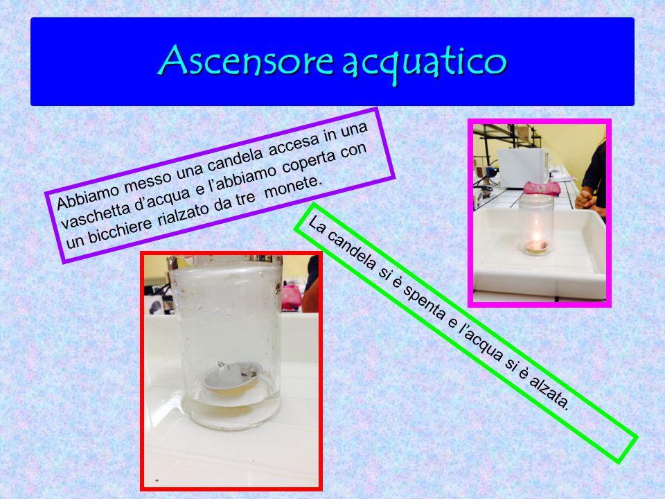 Ascensore acquatico Abbiamo messo una candela accesa in una vaschetta d'acqua e l'abbiamo coperta con un bicchiere rialzato da tre monete.