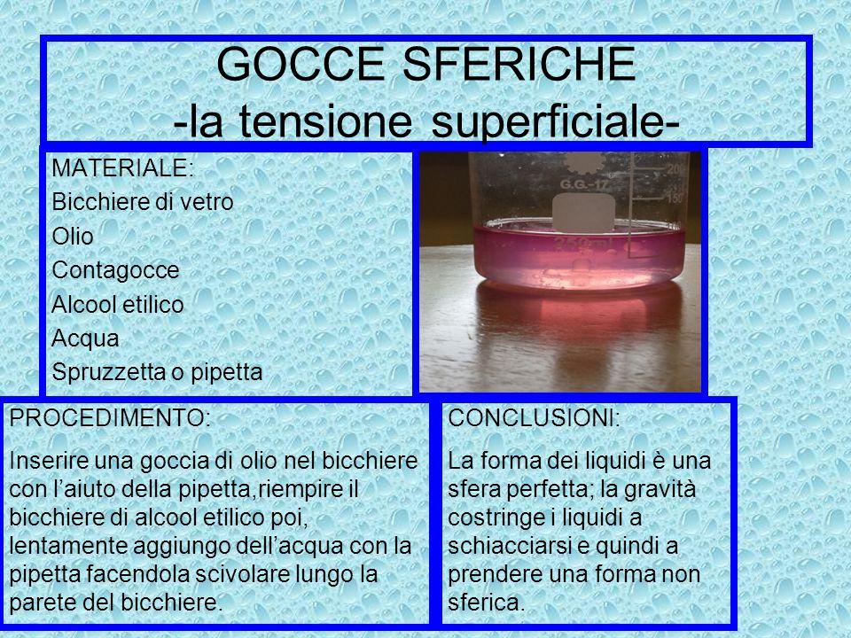 GOCCE SFERICHE -la tensione superficiale-