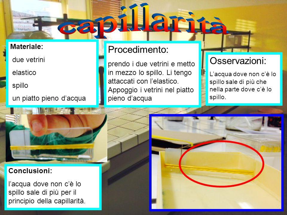 capillarità Procedimento: Osservazioni: Materiale: due vetrini