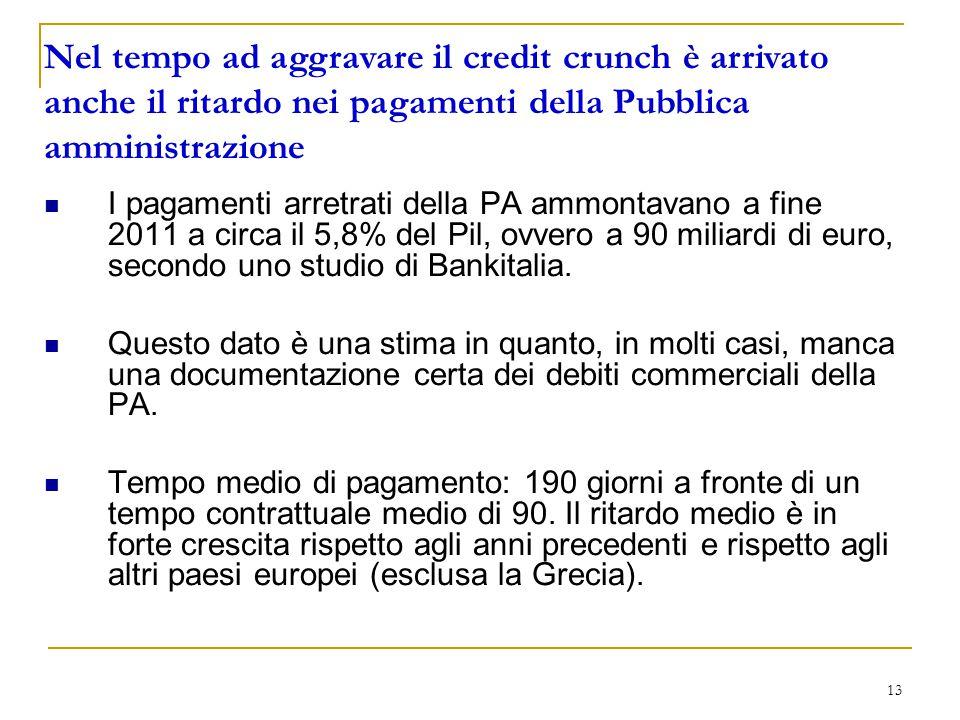 Nel tempo ad aggravare il credit crunch è arrivato anche il ritardo nei pagamenti della Pubblica amministrazione