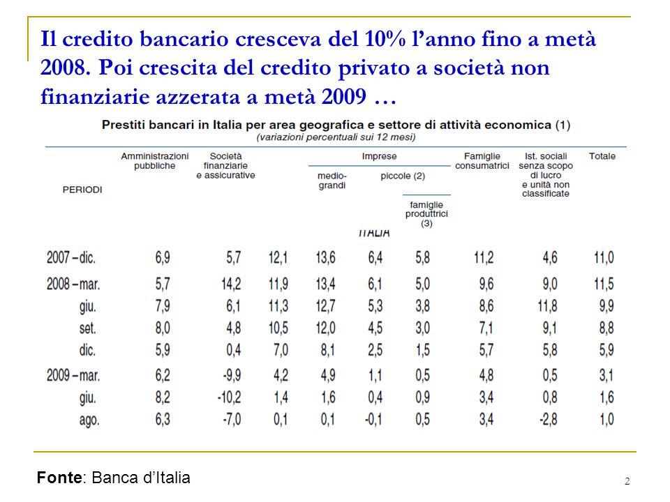 Il credito bancario cresceva del 10% l'anno fino a metà 2008