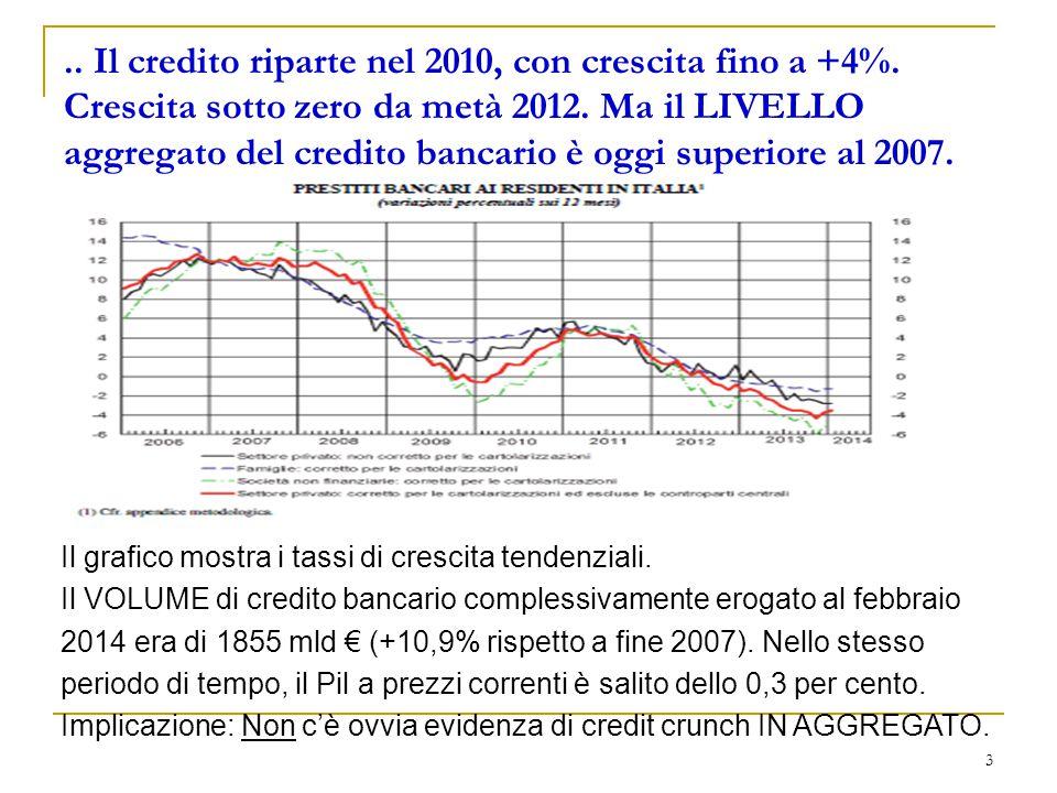Il credito riparte nel 2010, con crescita fino a +4%
