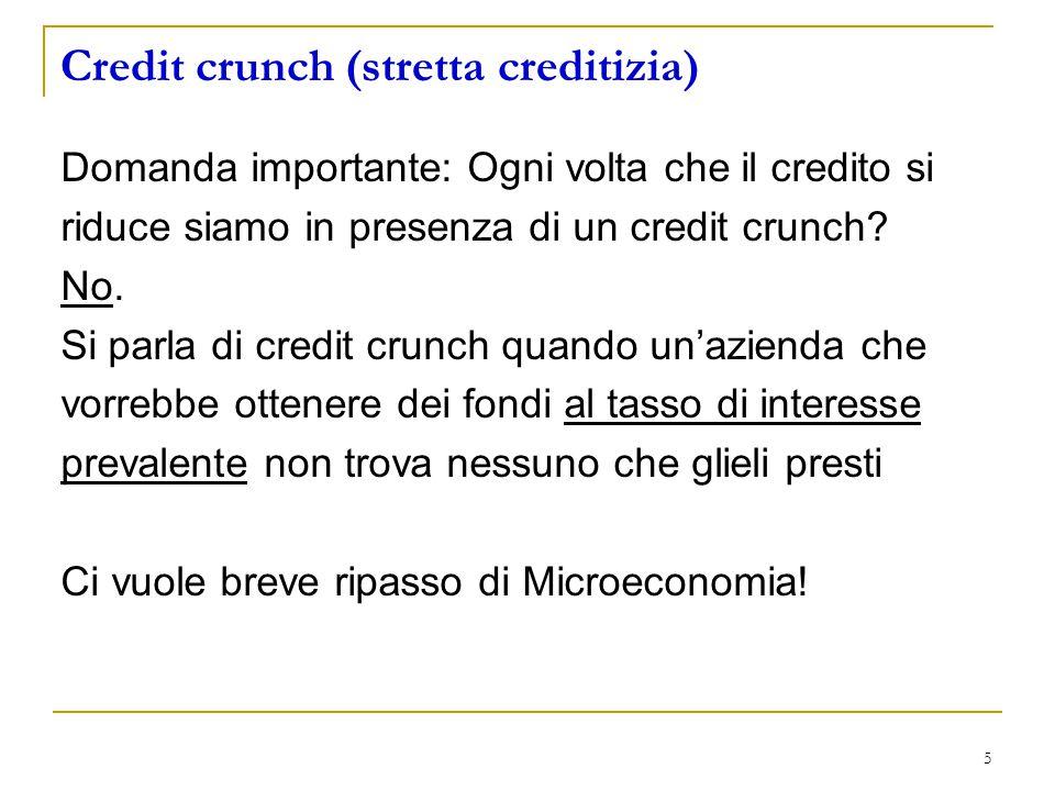 Credit crunch (stretta creditizia)