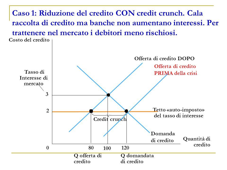 Caso 1: Riduzione del credito CON credit crunch
