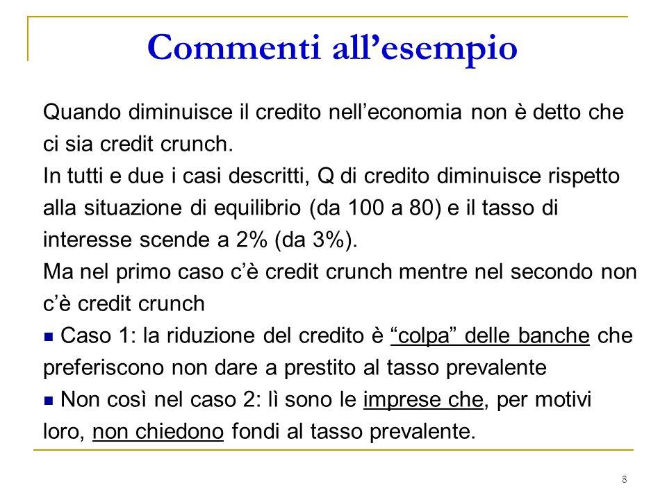 Commenti all'esempio Quando diminuisce il credito nell'economia non è detto che ci sia credit crunch.