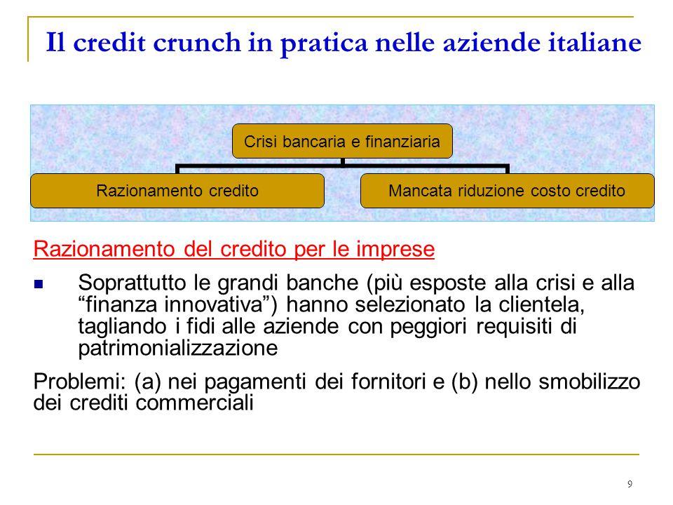 Il credit crunch in pratica nelle aziende italiane