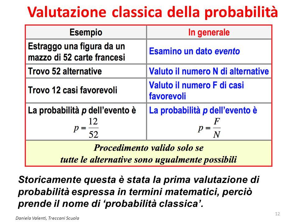 Valutazione classica della probabilità