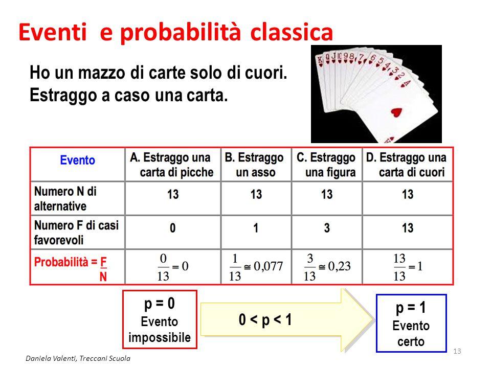 Eventi e probabilità classica