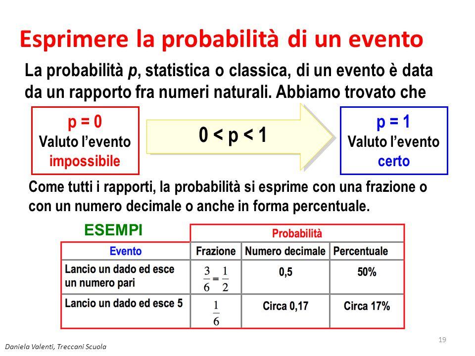 Esprimere la probabilità di un evento Valuto l'evento impossibile