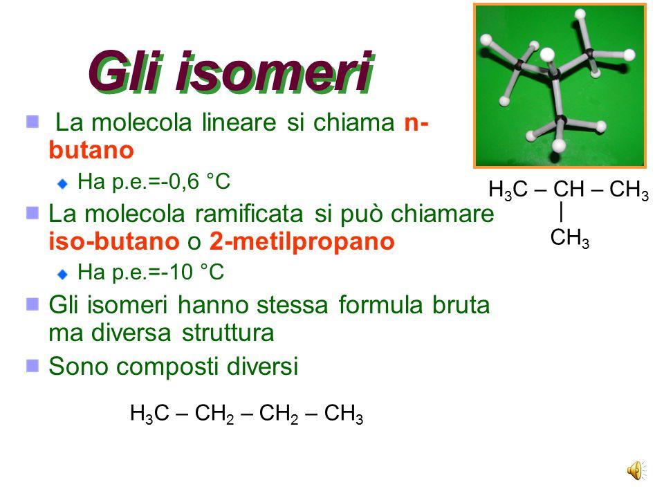 Gli isomeri La molecola lineare si chiama n-butano